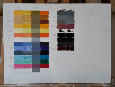 A palette demonstrating a number of transparent colors, mixtures, and glazing over white and grey.